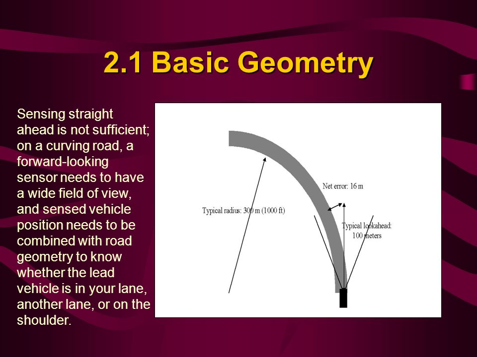 2.1 Basic Geometry