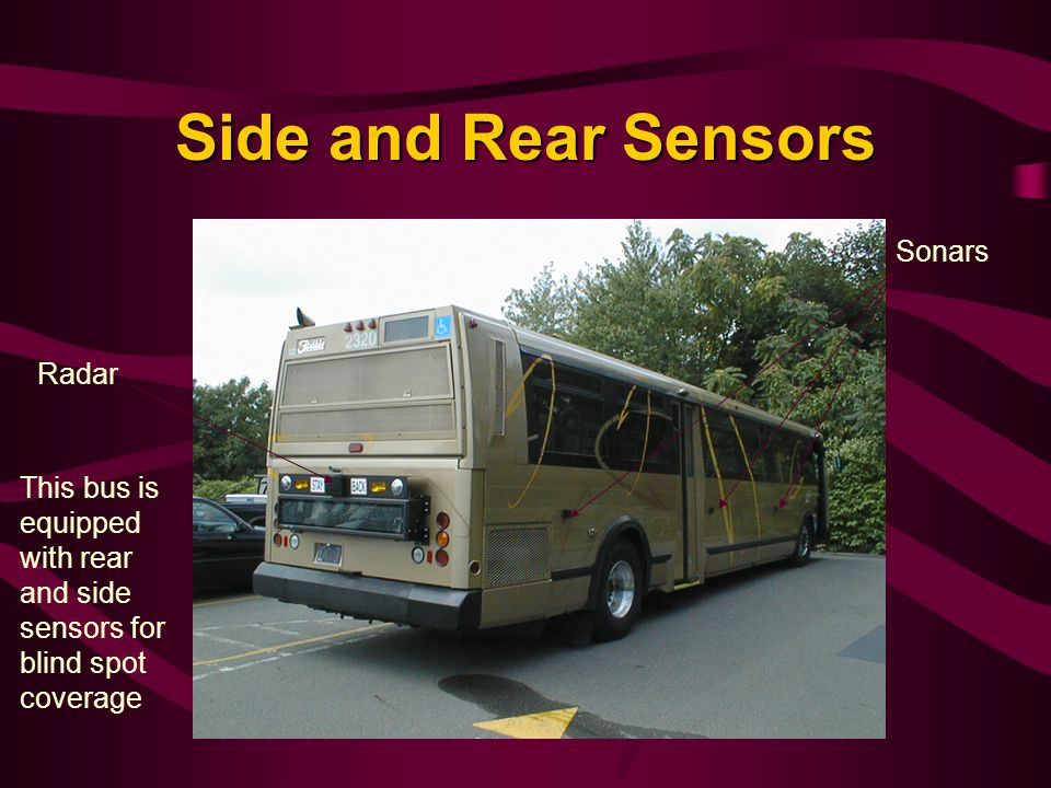 Side and Rear Sensors Sonars Radar