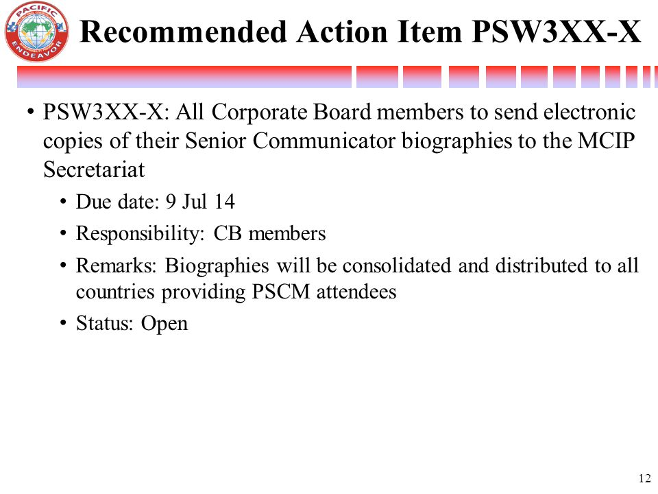 Recommended Action Item PSW3XX-X