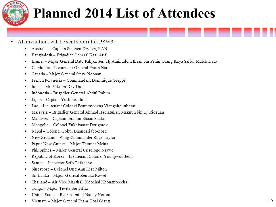 Planned 2014 List of Attendees