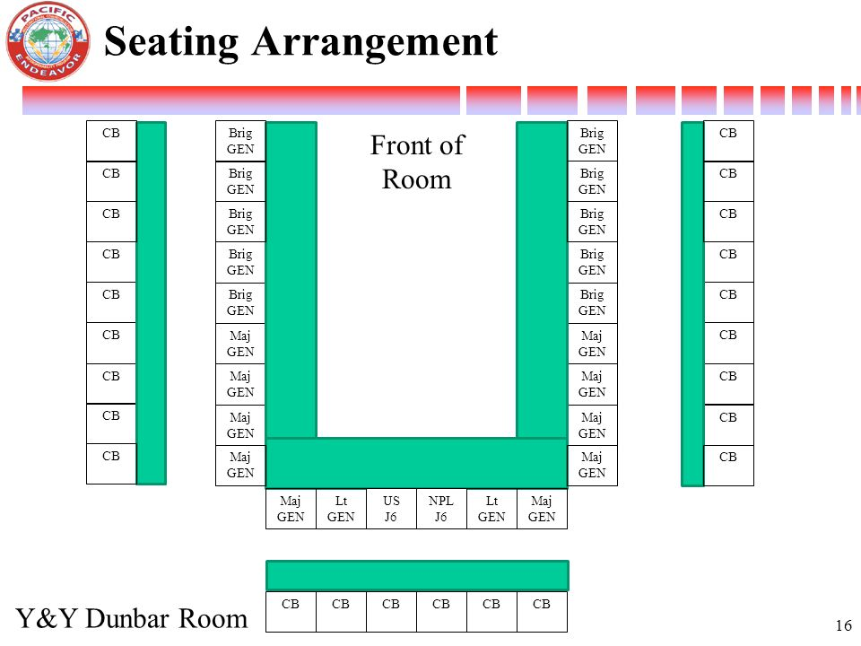 Seating Arrangement Front of Room Y&Y Dunbar Room CB Brig GEN Brig GEN