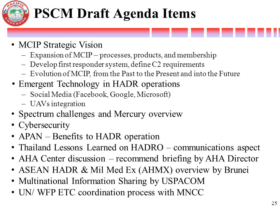 PSCM Draft Agenda Items