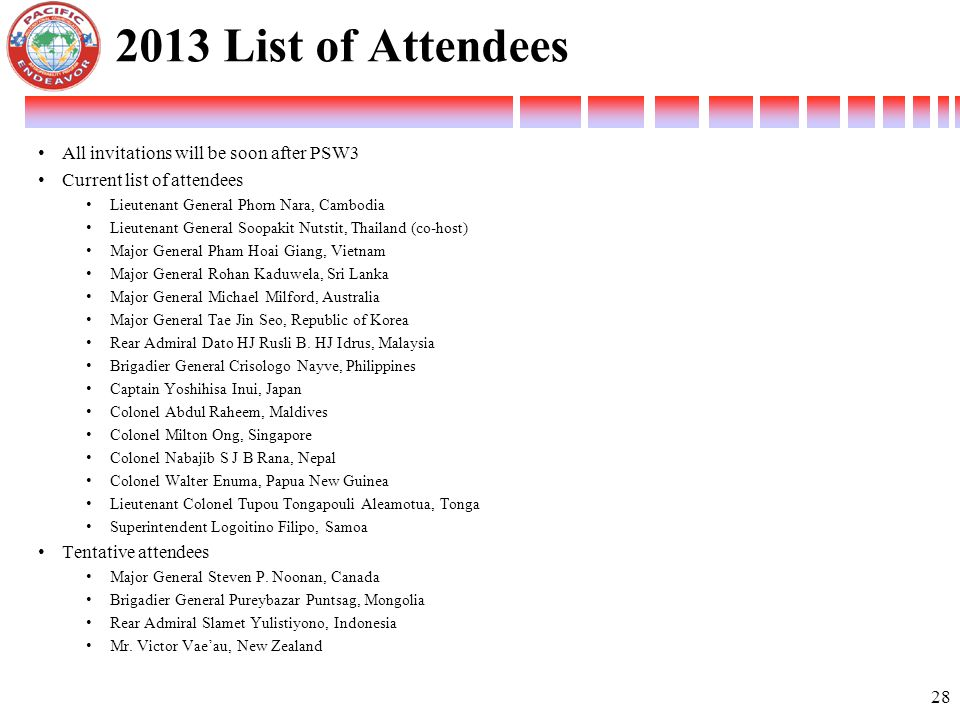 2013 List of Attendees All invitations will be soon after PSW3