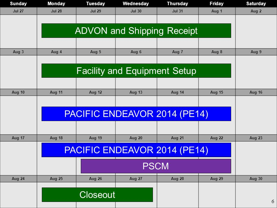 ADVON and Shipping Receipt