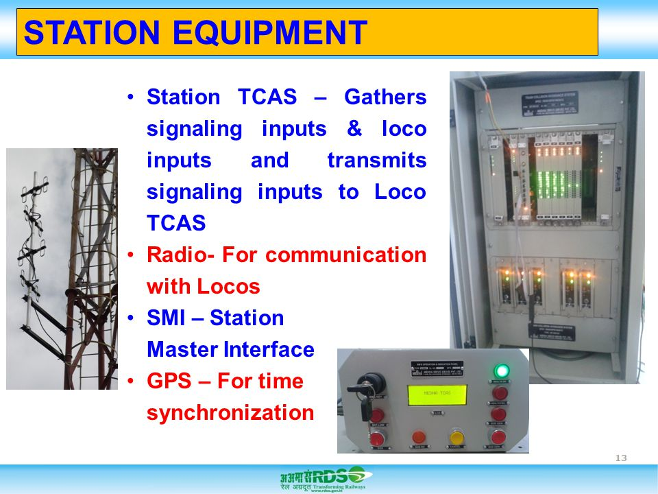 STATION EQUIPMENT Station TCAS – Gathers signaling inputs & loco inputs and transmits signaling inputs to Loco TCAS.