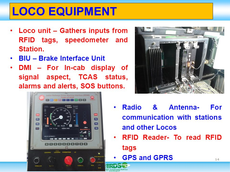 LOCO EQUIPMENT Loco unit – Gathers inputs from RFID tags, speedometer and Station. BIU – Brake Interface Unit.