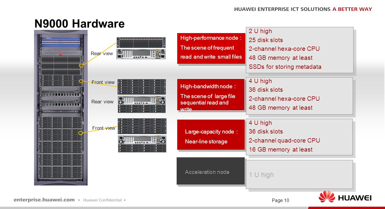 N9000 Hardware 1 U high High-performance node: