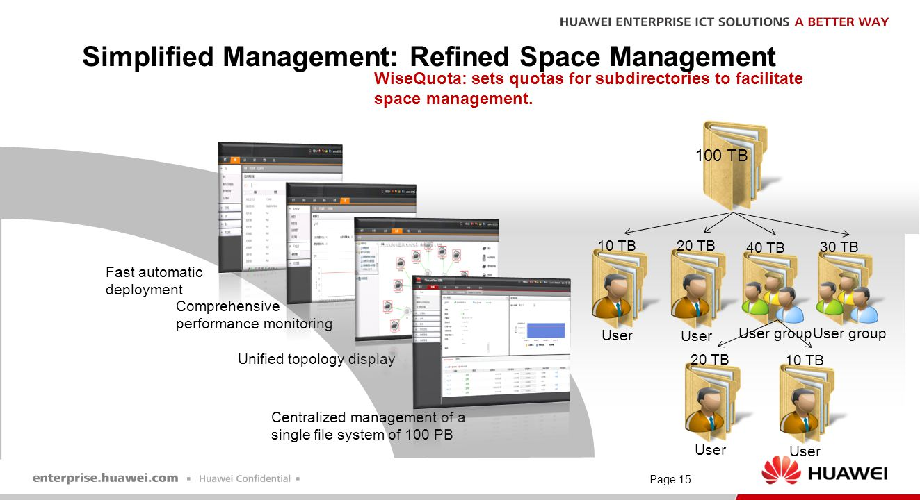 Simplified Management: Refined Space Management