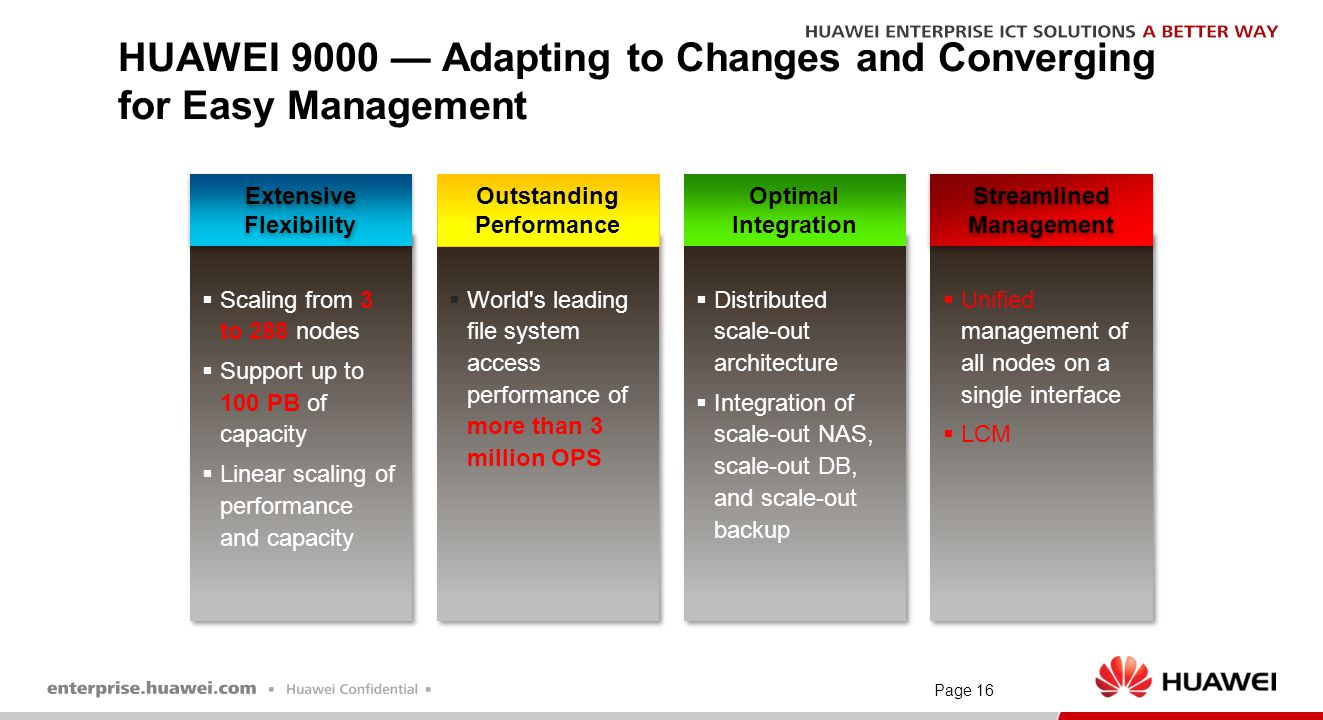 HUAWEI 9000 — Adapting to Changes and Converging for Easy Management