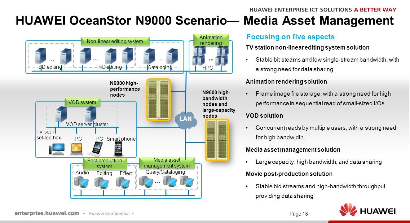 HUAWEI OceanStor N9000 Scenario— Media Asset Management