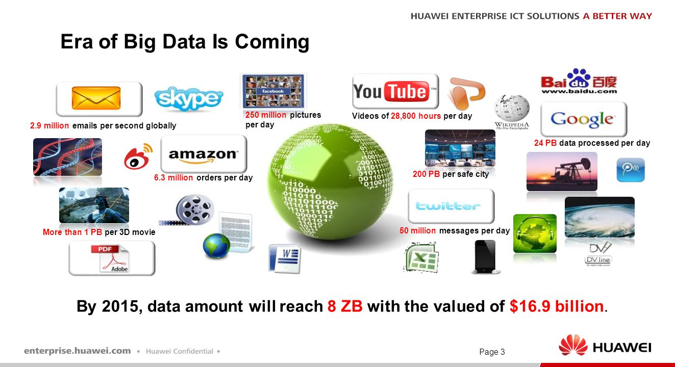 Era of Big Data Is Coming