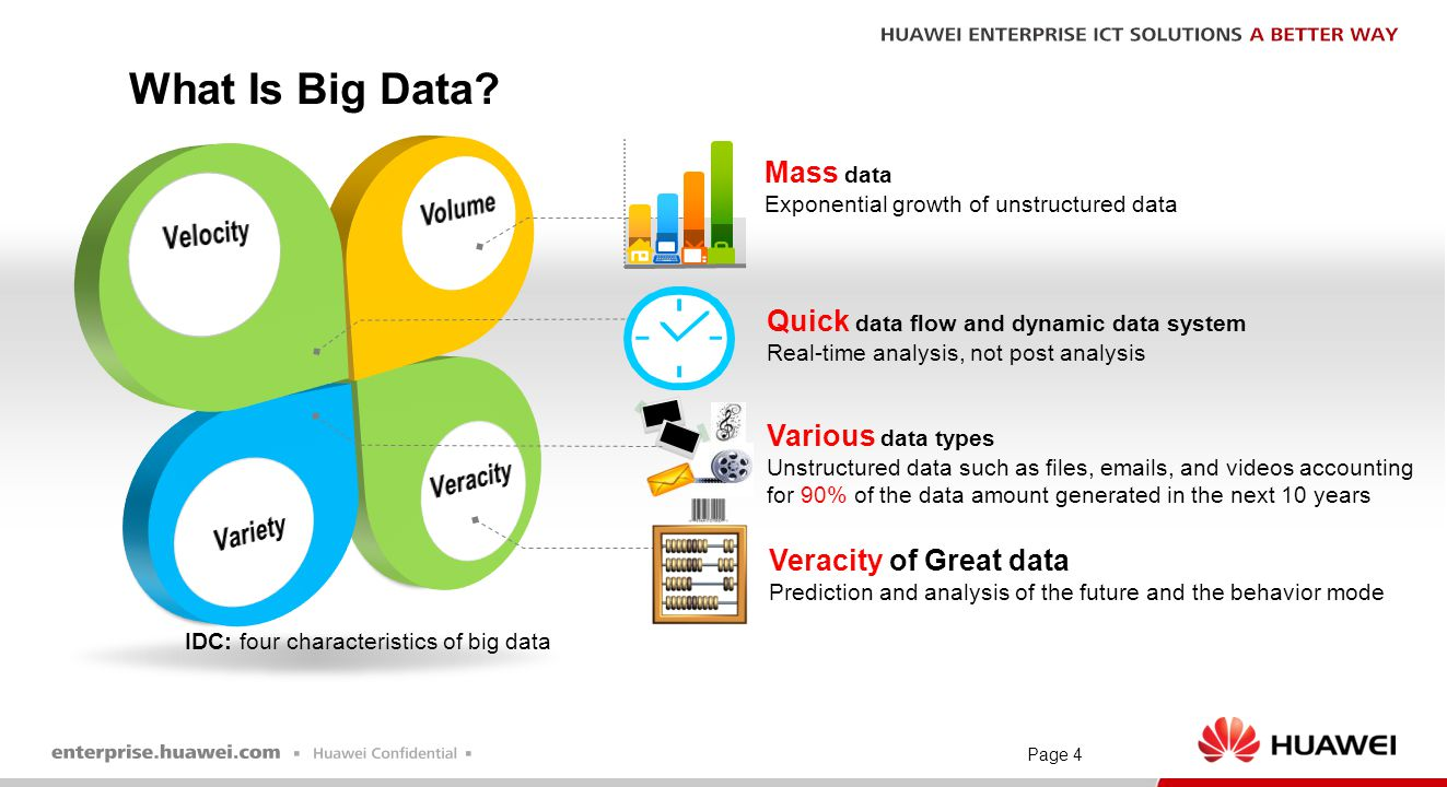 What Is Big Data Mass data Volume Velocity