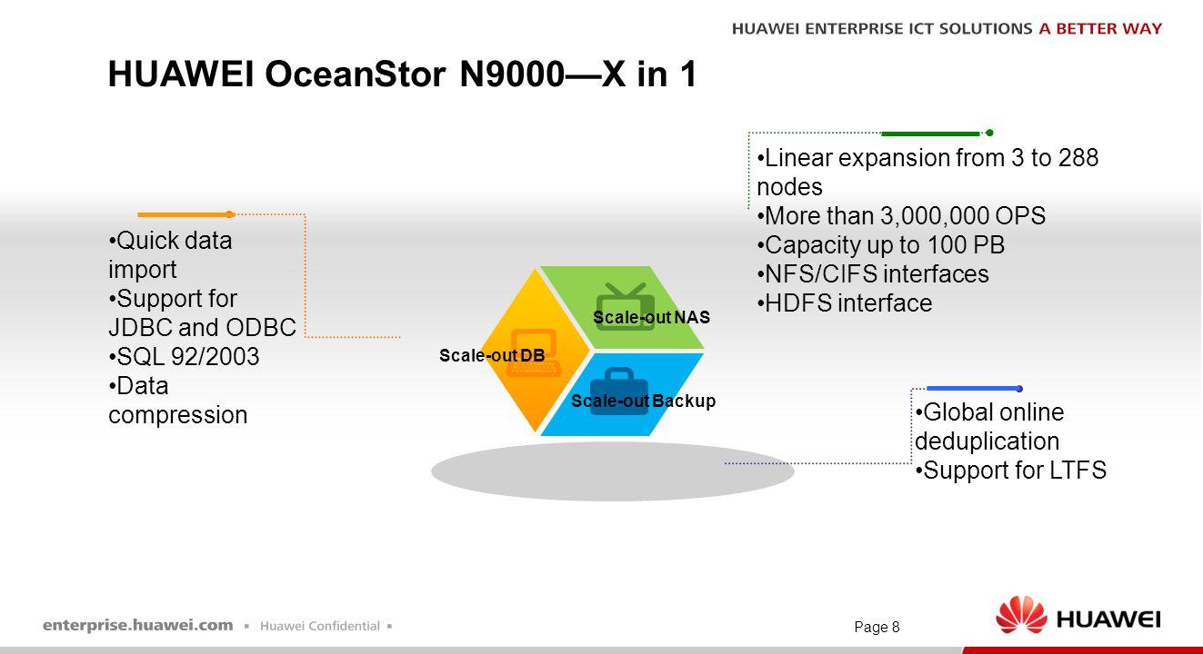 HUAWEI OceanStor N9000—X in 1