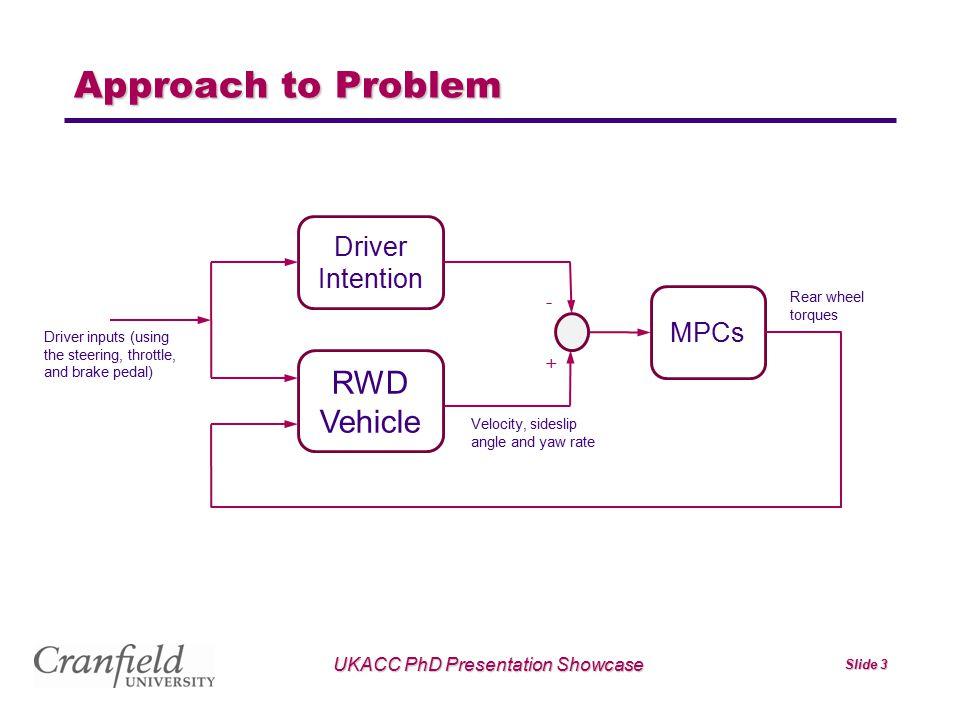 UKACC PhD Presentation Showcase
