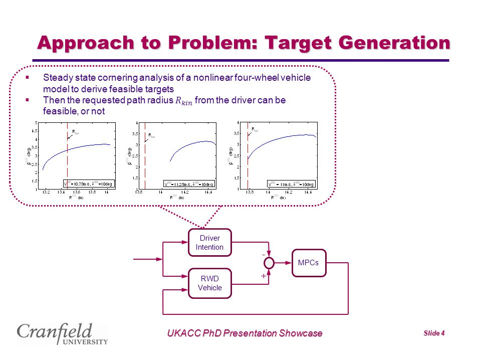 Approach to Problem: Target Generation