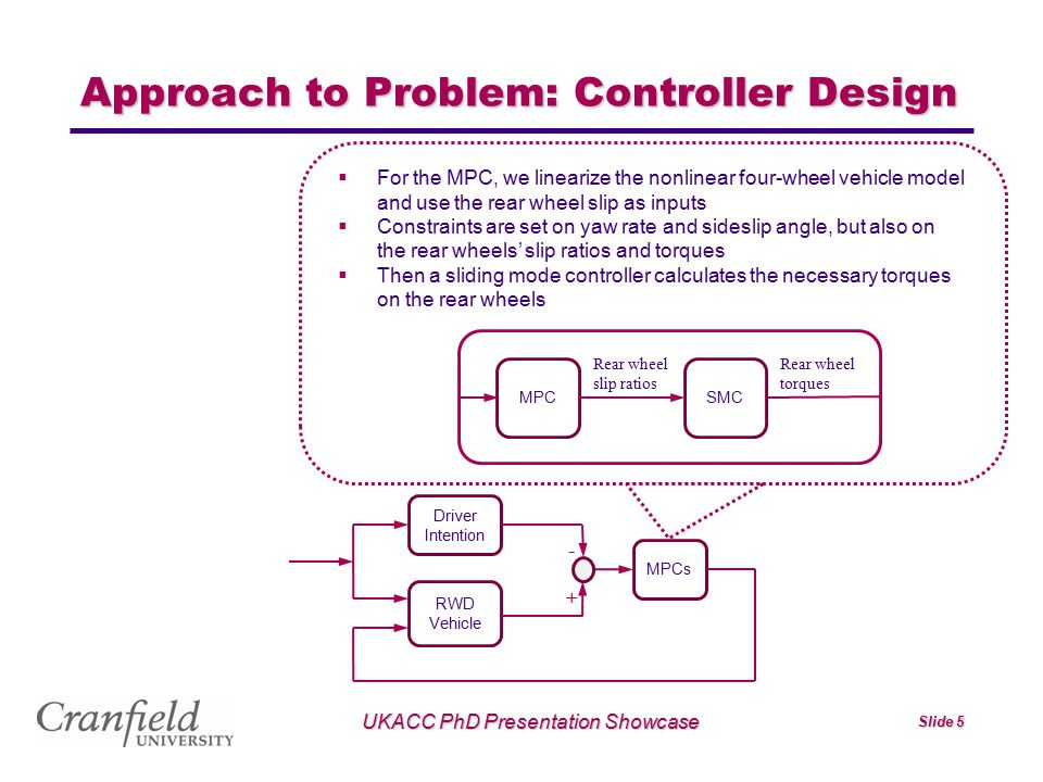 Approach to Problem: Controller Design