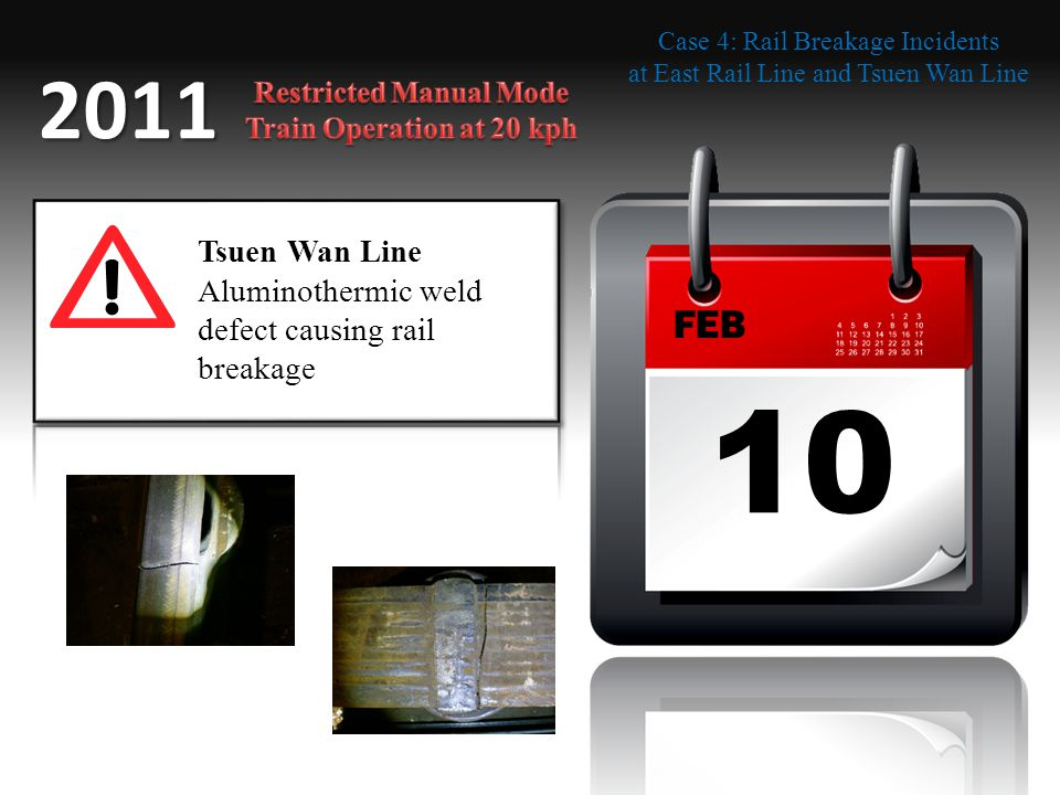 Restricted Manual Mode Train Operation at 20 kph