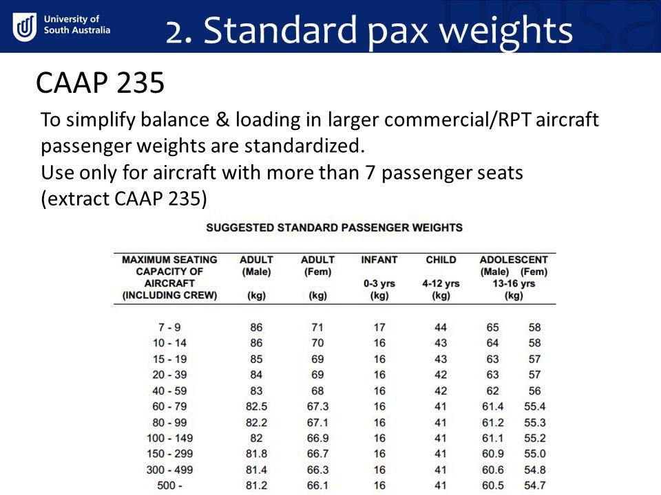 2. Standard pax weights CAAP 235