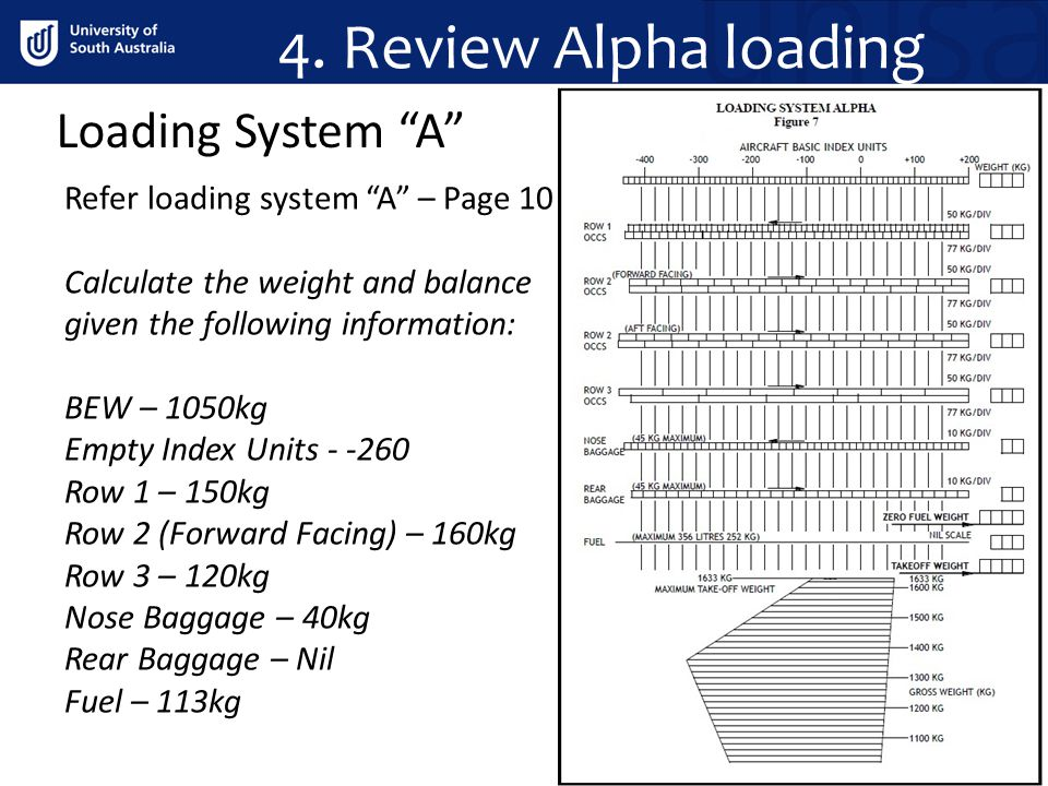 4. Review Alpha loading Loading System A