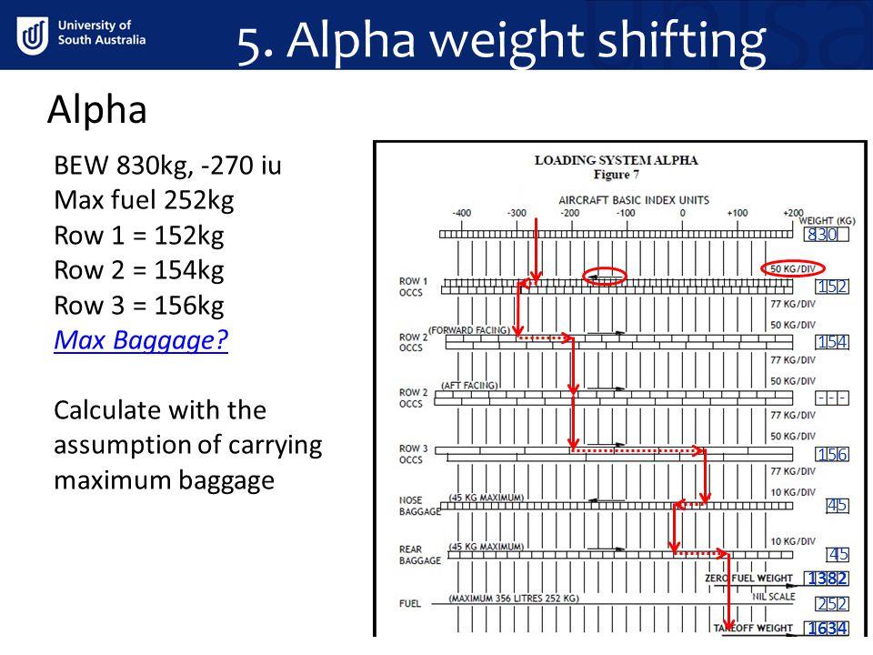 5. Alpha weight shifting Alpha BEW 830kg, -270 iu Max fuel 252kg
