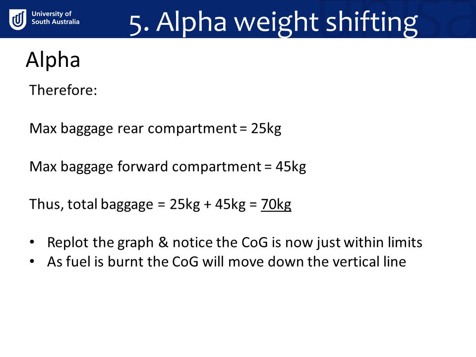 5. Alpha weight shifting Alpha Therefore: