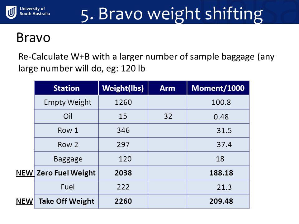 5. Bravo weight shifting Bravo
