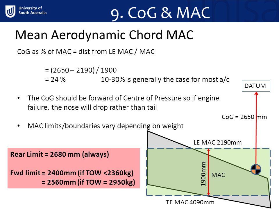 9. CoG & MAC Mean Aerodynamic Chord MAC