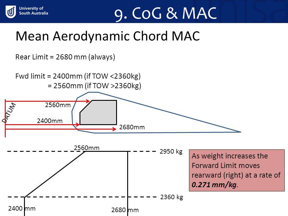 9. CoG & MAC Mean Aerodynamic Chord MAC Rear Limit = 2680 mm (always)