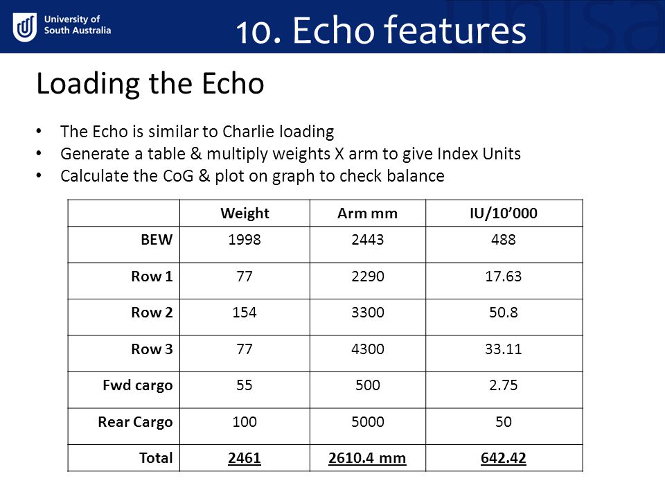 10. Echo features Loading the Echo