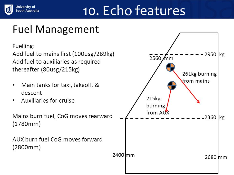 10. Echo features Fuel Management Fuelling: