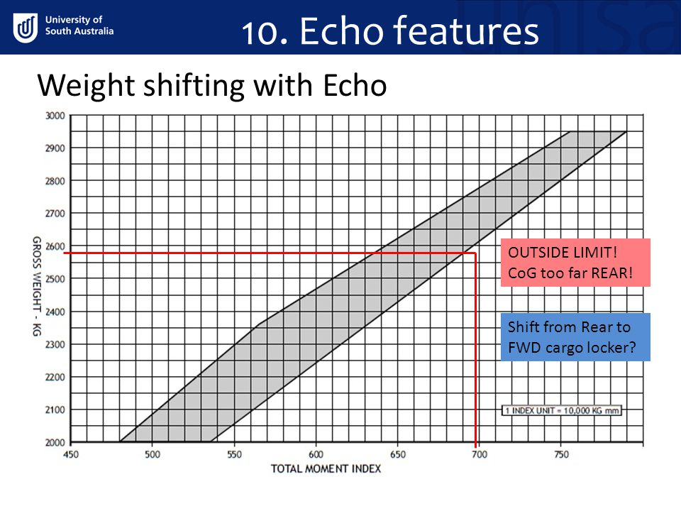 10. Echo features Weight shifting with Echo OUTSIDE LIMIT!