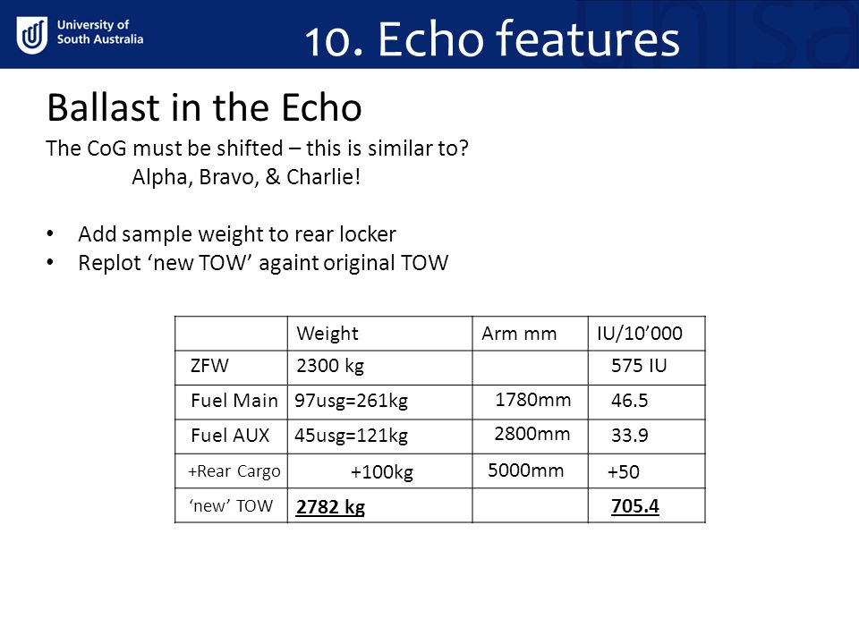 10. Echo features Ballast in the Echo