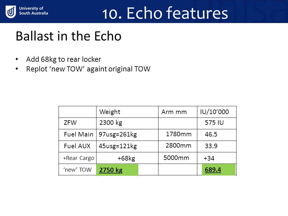 10. Echo features Ballast in the Echo Add 68kg to rear locker