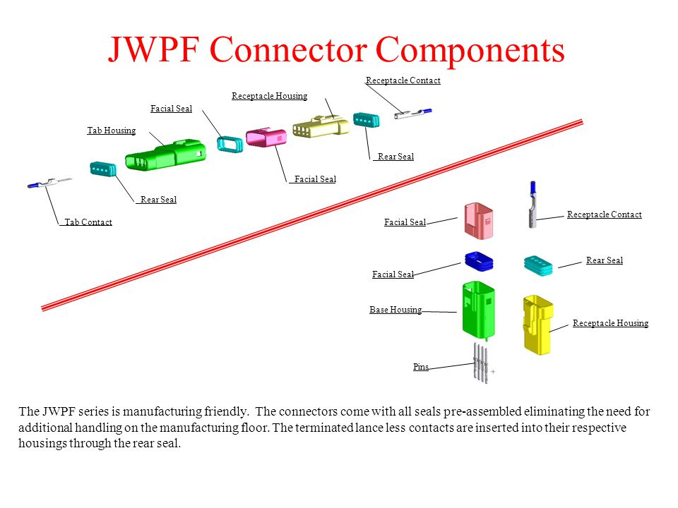 JWPF Connector Components