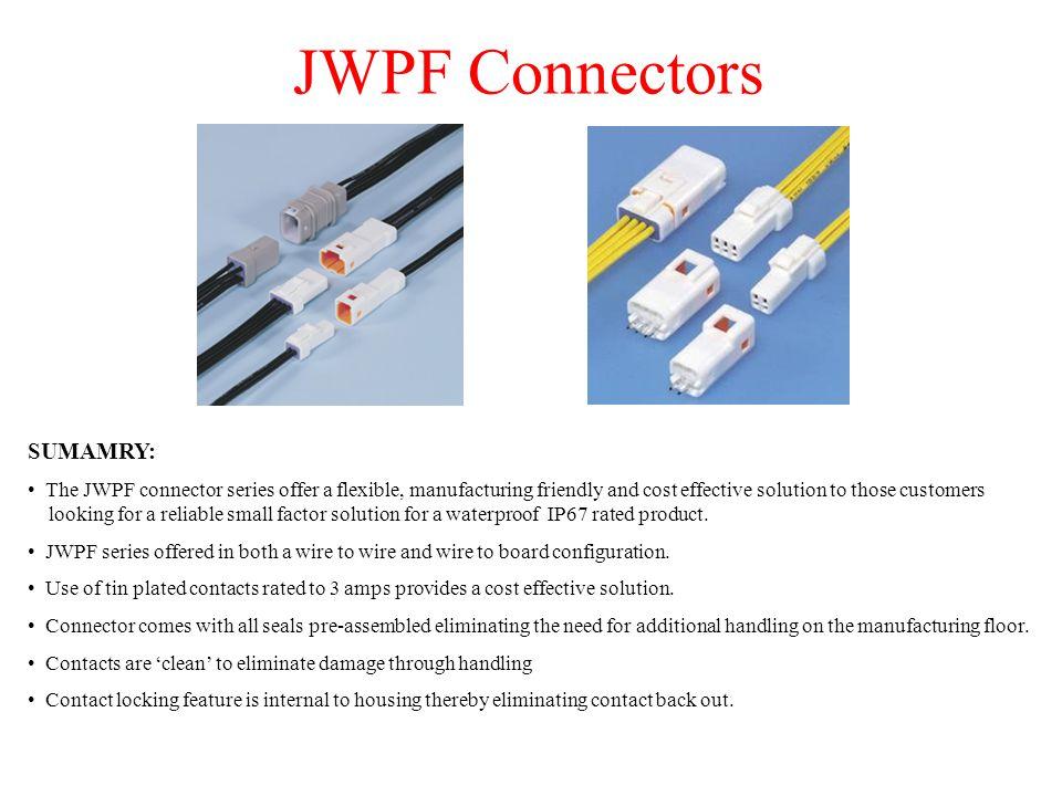 JWPF Connectors SUMAMRY: