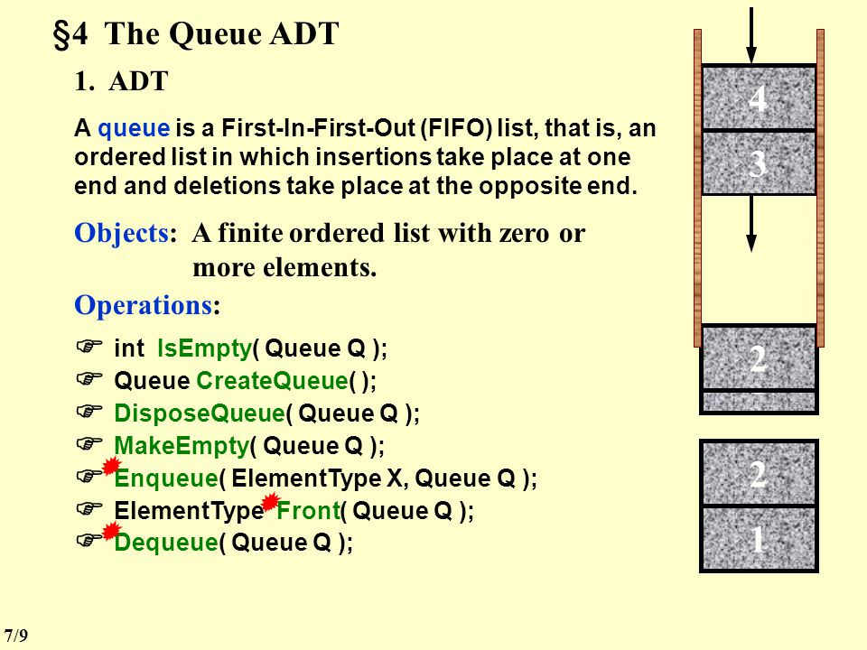 4 3 2 1 2 1 2 1 §4 The Queue ADT  int IsEmpty( Queue Q );