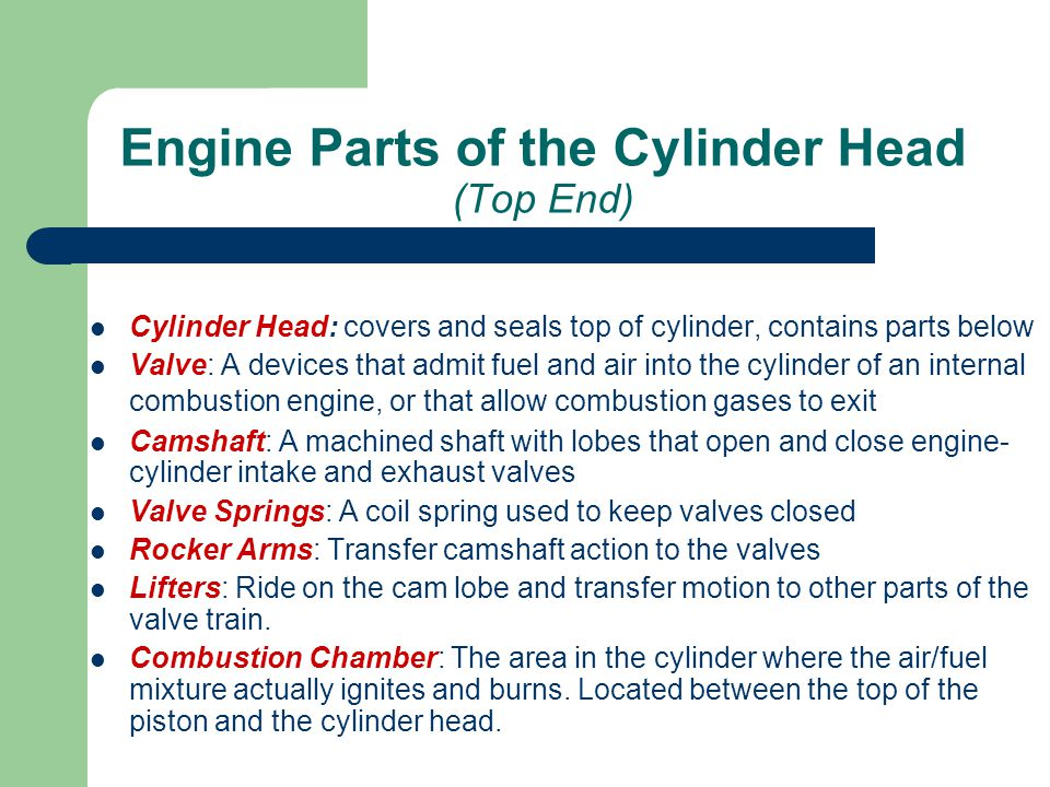 Engine Parts of the Cylinder Head (Top End)