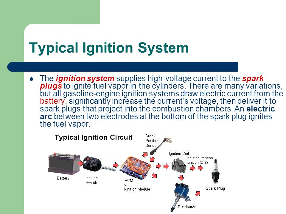 Typical Ignition System