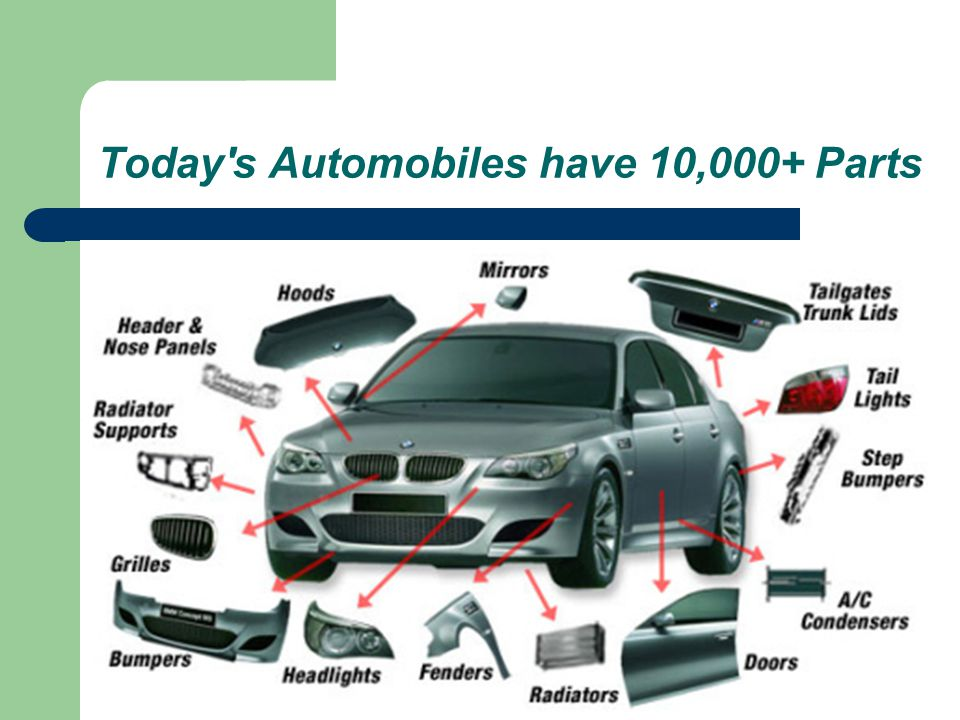 Today s Automobiles have 10,000+ Parts