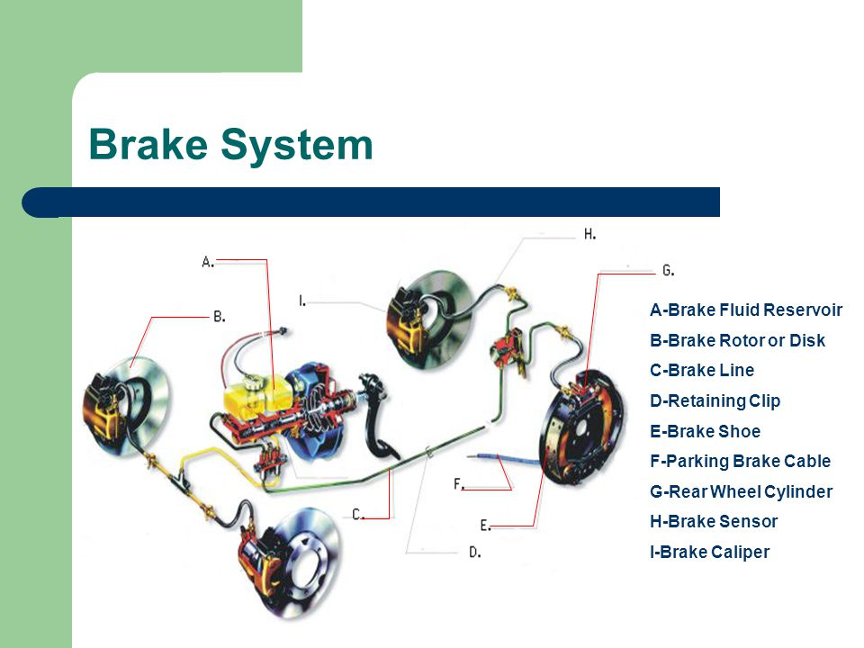 Brake System A-Brake Fluid Reservoir B-Brake Rotor or Disk