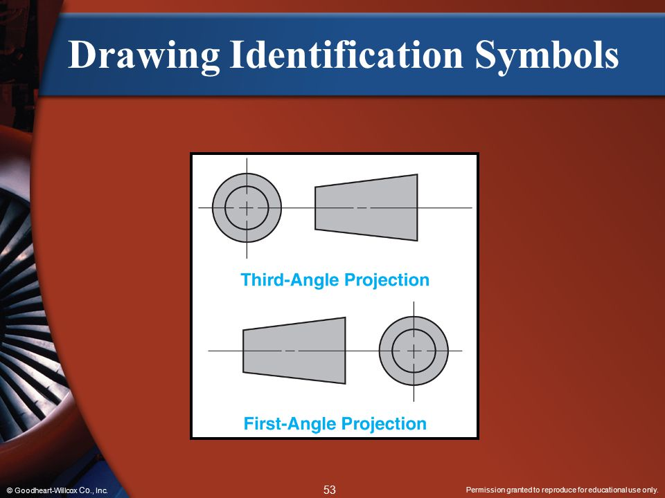 Drawing Identification Symbols