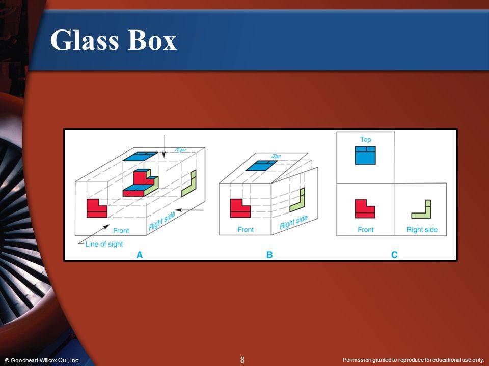 Glass Box © Goodheart-Willcox Co., Inc.