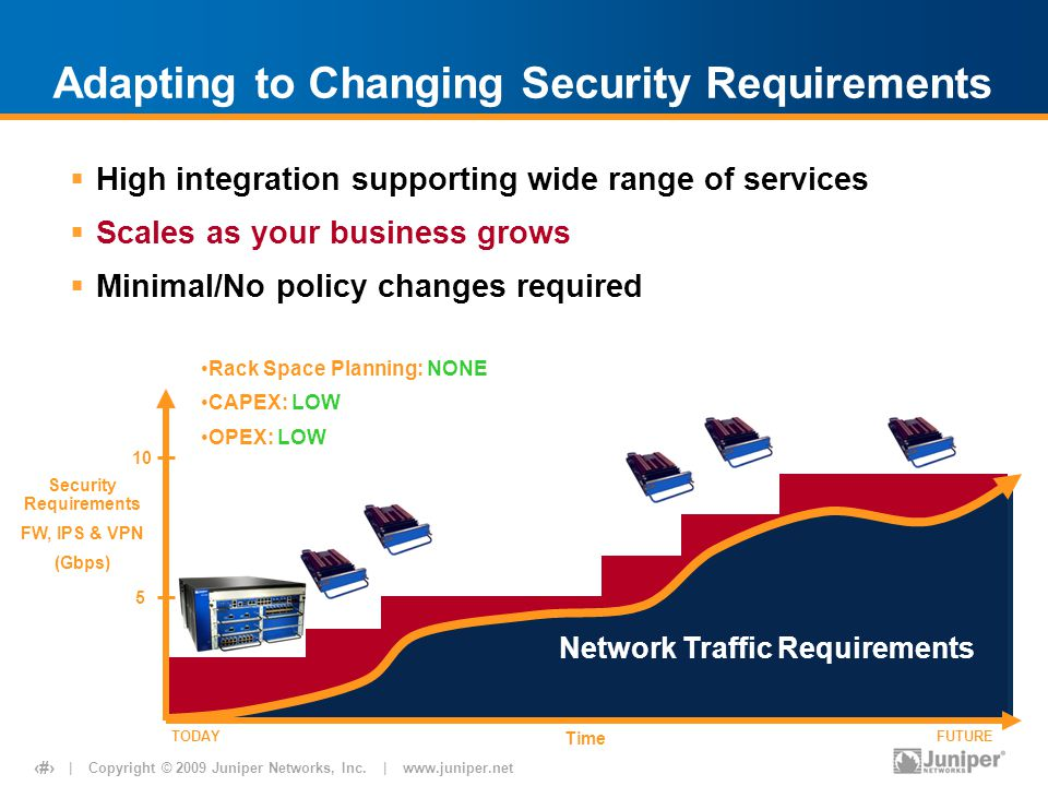 Adapting to Changing Security Requirements