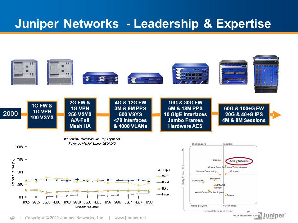 Juniper Networks - Leadership & Expertise