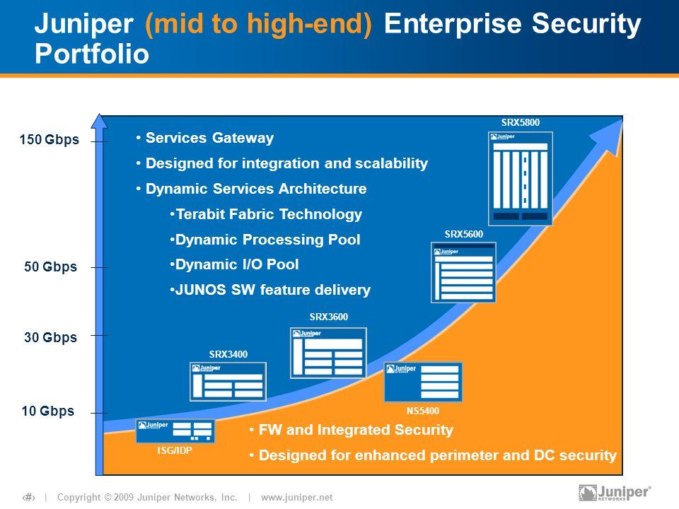 Juniper (mid to high-end) Enterprise Security Portfolio