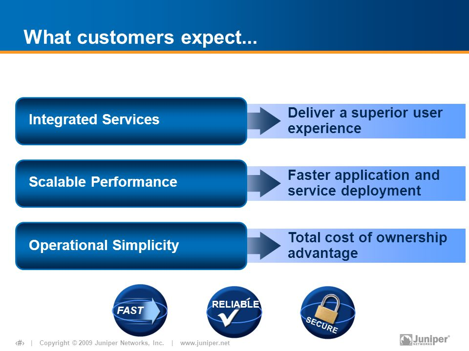 What customers expect... Deliver a superior user experience