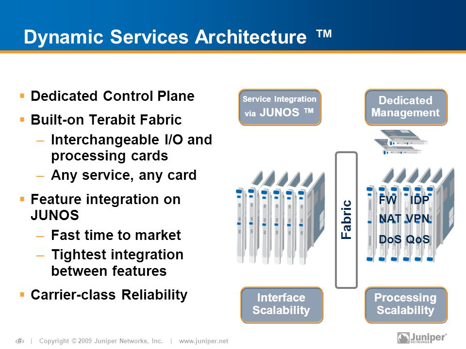 Dynamic Services Architecture ™