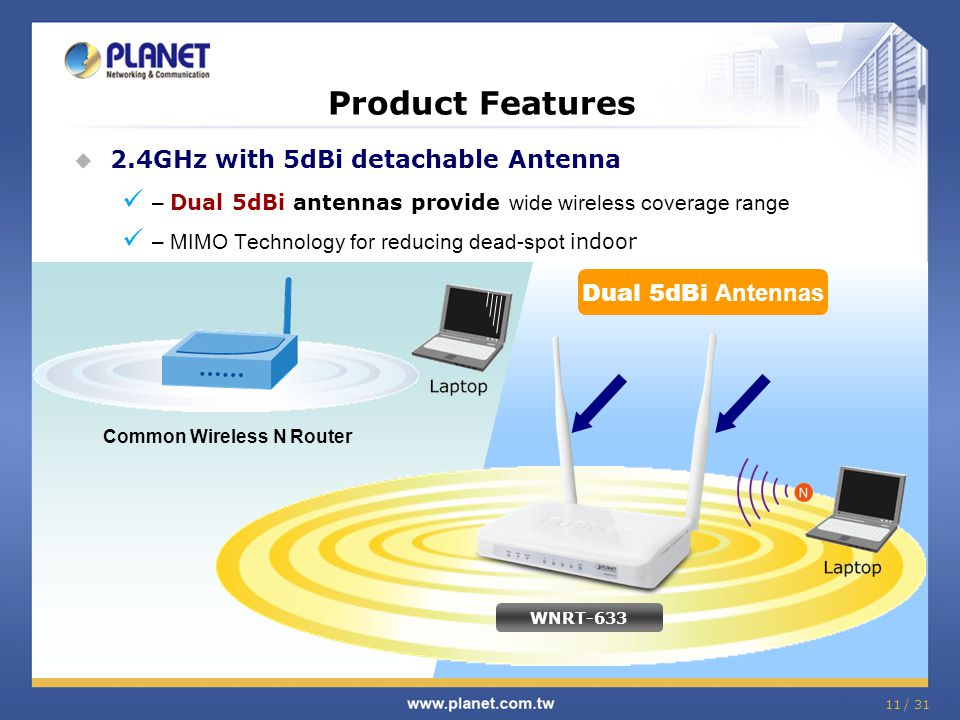 Product Features 2.4GHz with 5dBi detachable Antenna