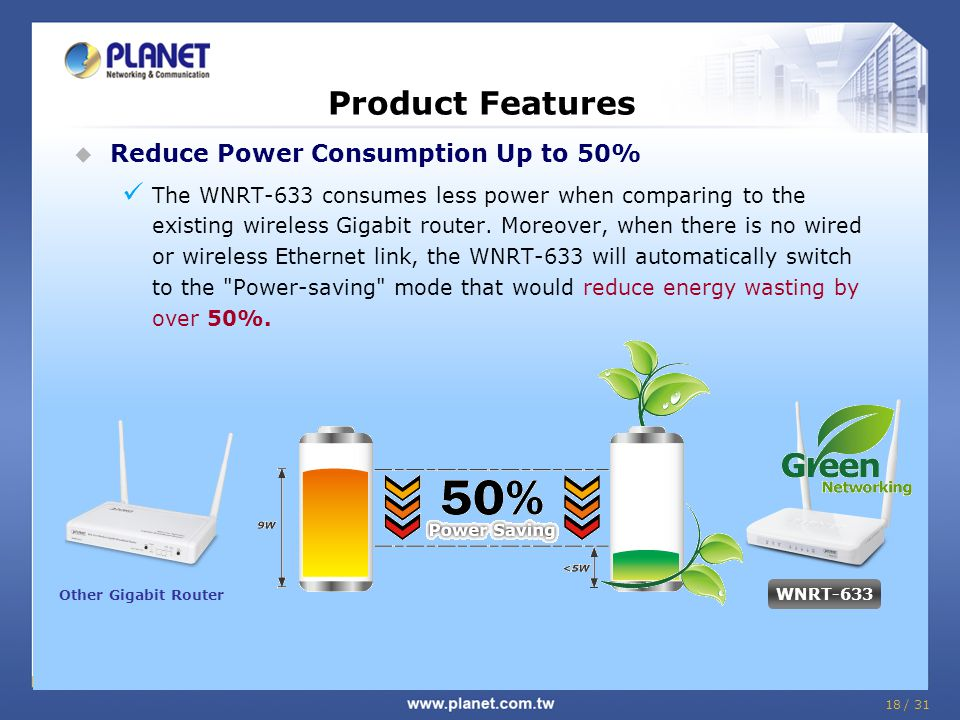 Product Features Reduce Power Consumption Up to 50%