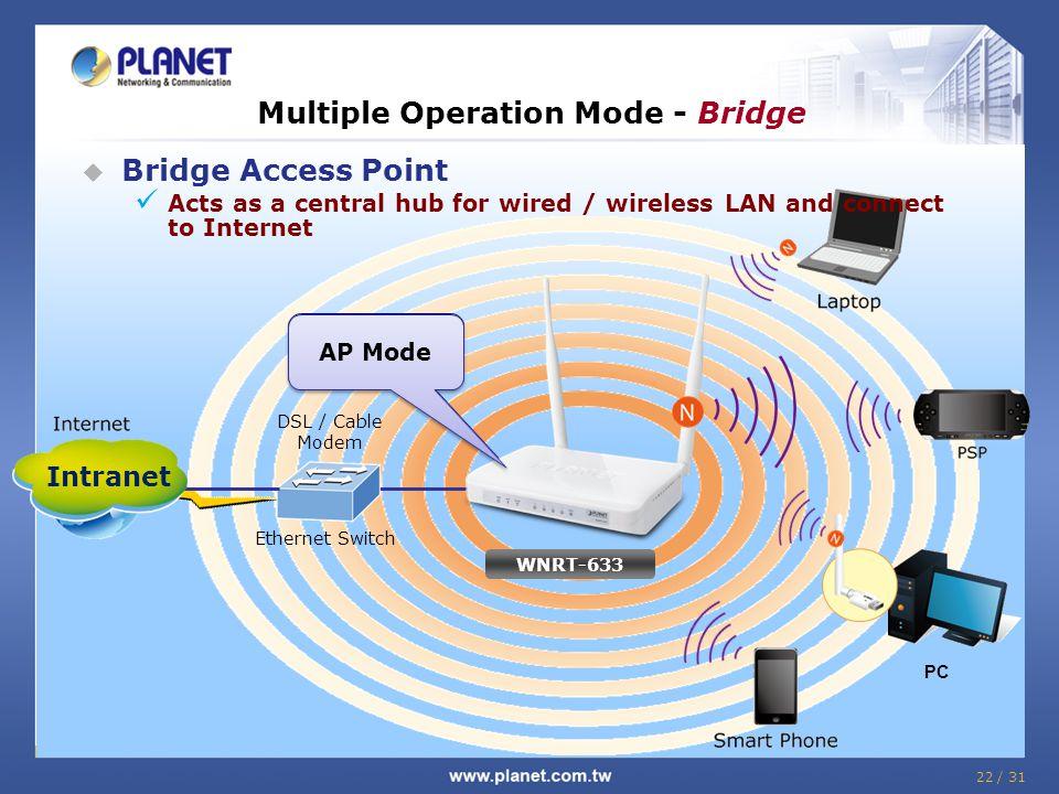 Multiple Operation Mode - Bridge